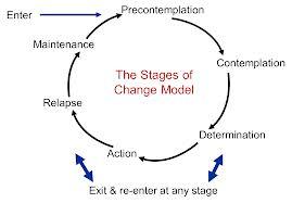 Cambiamento 1